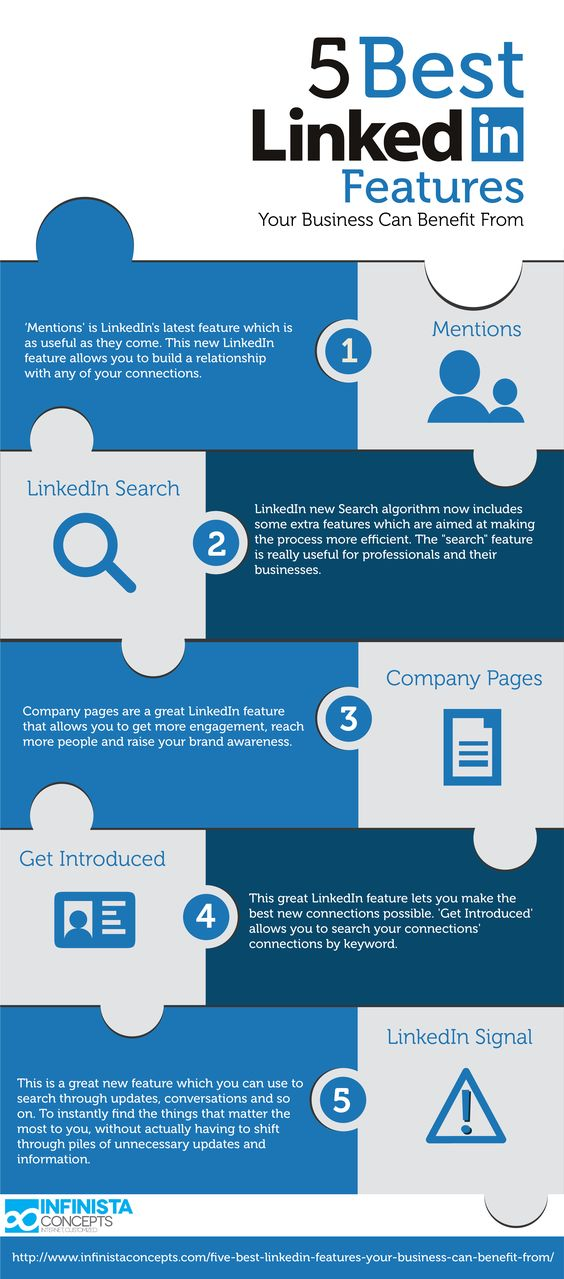 5 Best Linkedin Features Your Business Can Benefit From