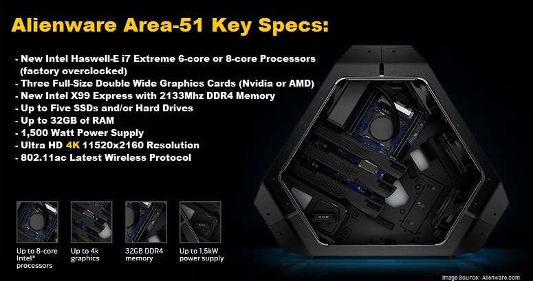 Area 51 Specs – Wonderful Image Gallery
