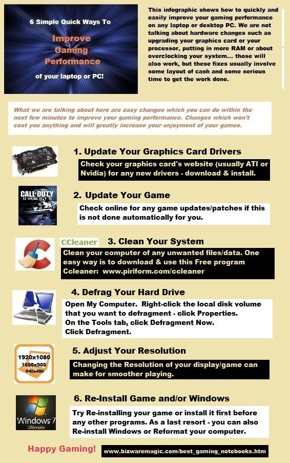 Improve Gaming Performance Graphic