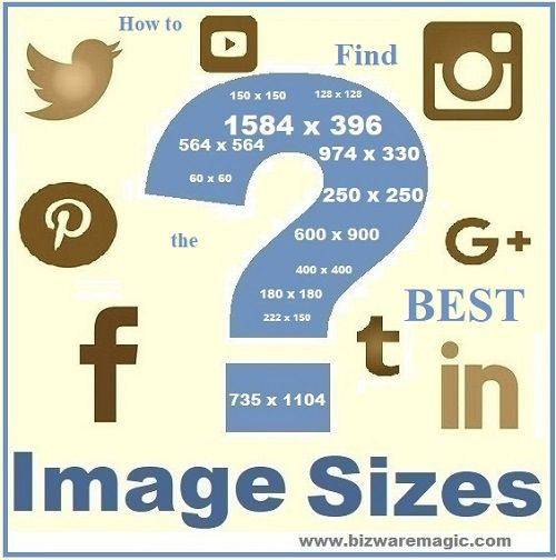 How to quickly find the correct image size on all your social media networks.